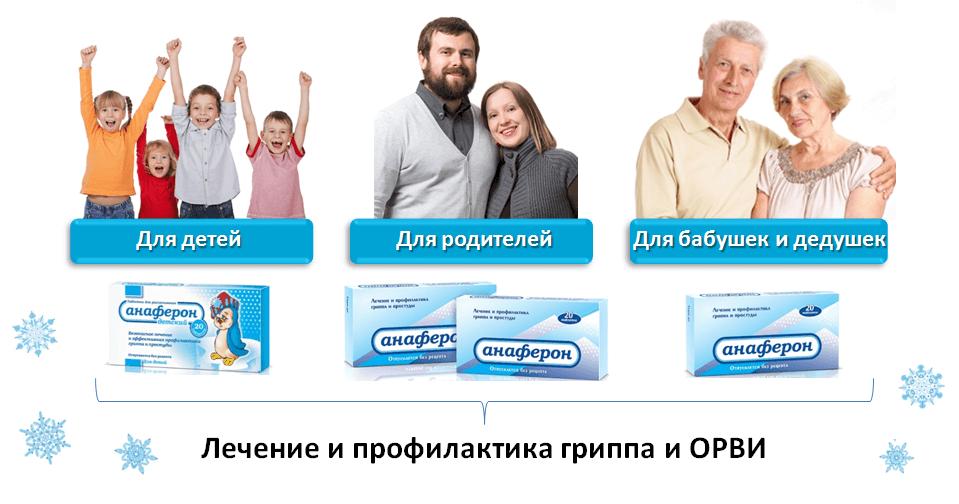 Анаферон - лечение и профилактика гриппа и ОРВИ